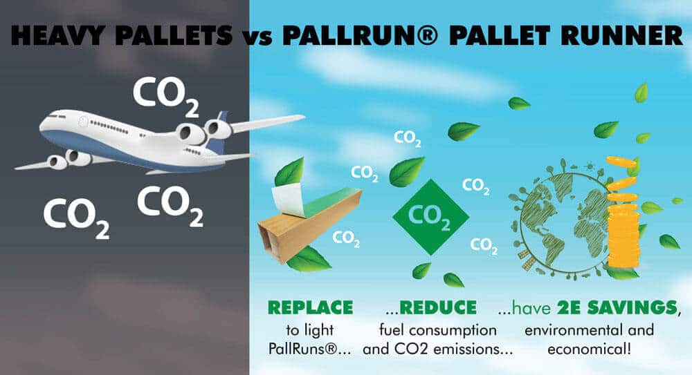 Air Cargo Industry Heavu Pallets vs PallRun