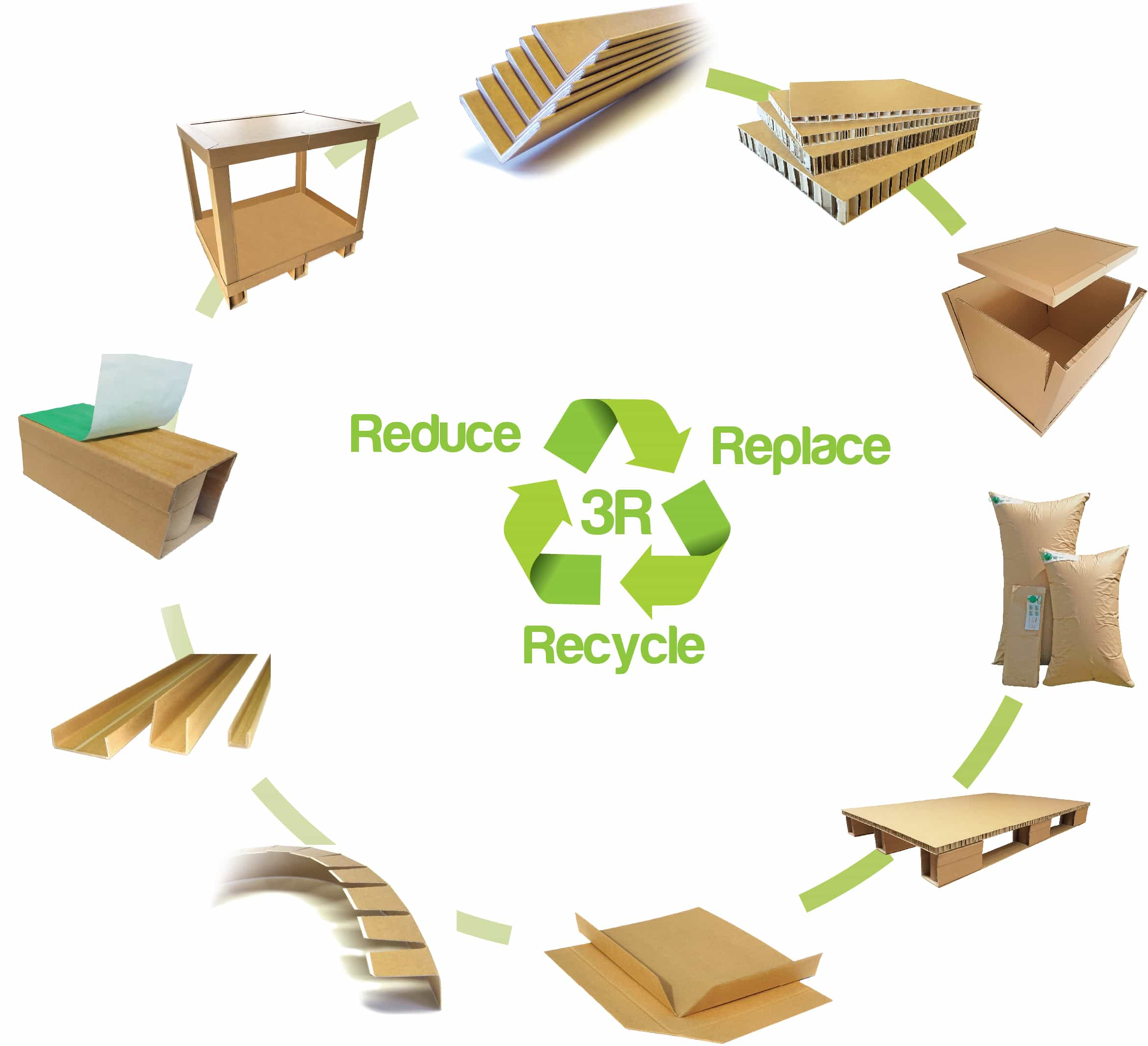 Eltete TPM-Product circle-reduce replace recycle-se