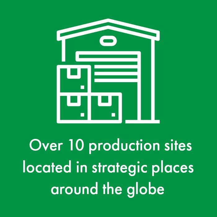 Eltete factories around the globe
